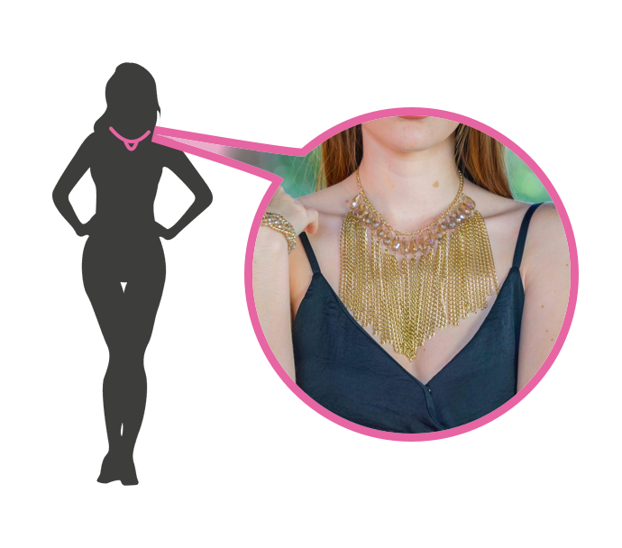 drag-anatomy-necklaces